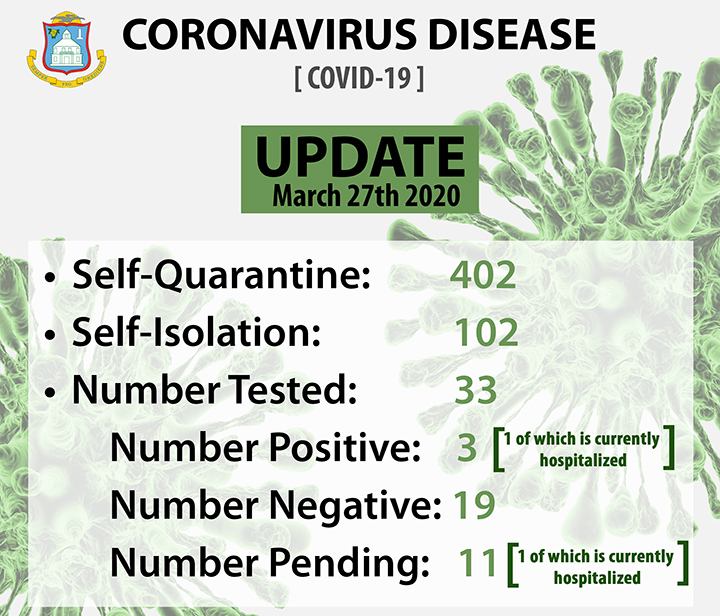 Corona Virus Daily Stats2 1 newly mar 27 updated