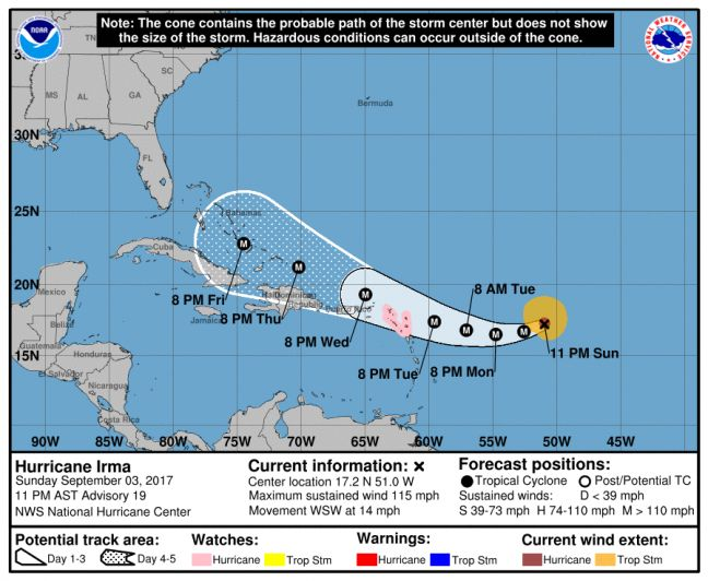 WEATHER WATCH: Hurricane Irma swells to reach islands on Monday