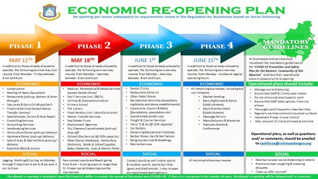 Prime Minister Jacobs Updates on the Economic Re-Opening Plan