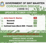 71st Person Dies from COVID-19. 76 Active Cases. Five Recoveries. Three Persons Remain Hospitalized